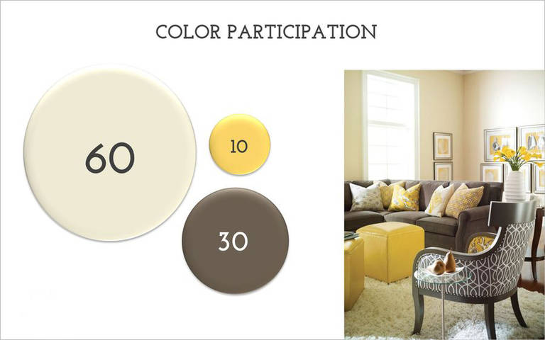 Rules For Combining Colors In The Interior Of The Kitchen 2